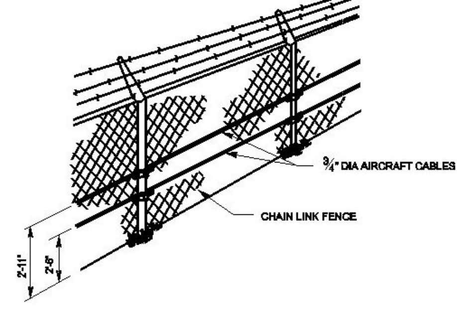 reinforcing of fencing and gates, refer to UFC 4-022-03. Figure 6-27 Typical Steel Cable Reinforced Chain-Link