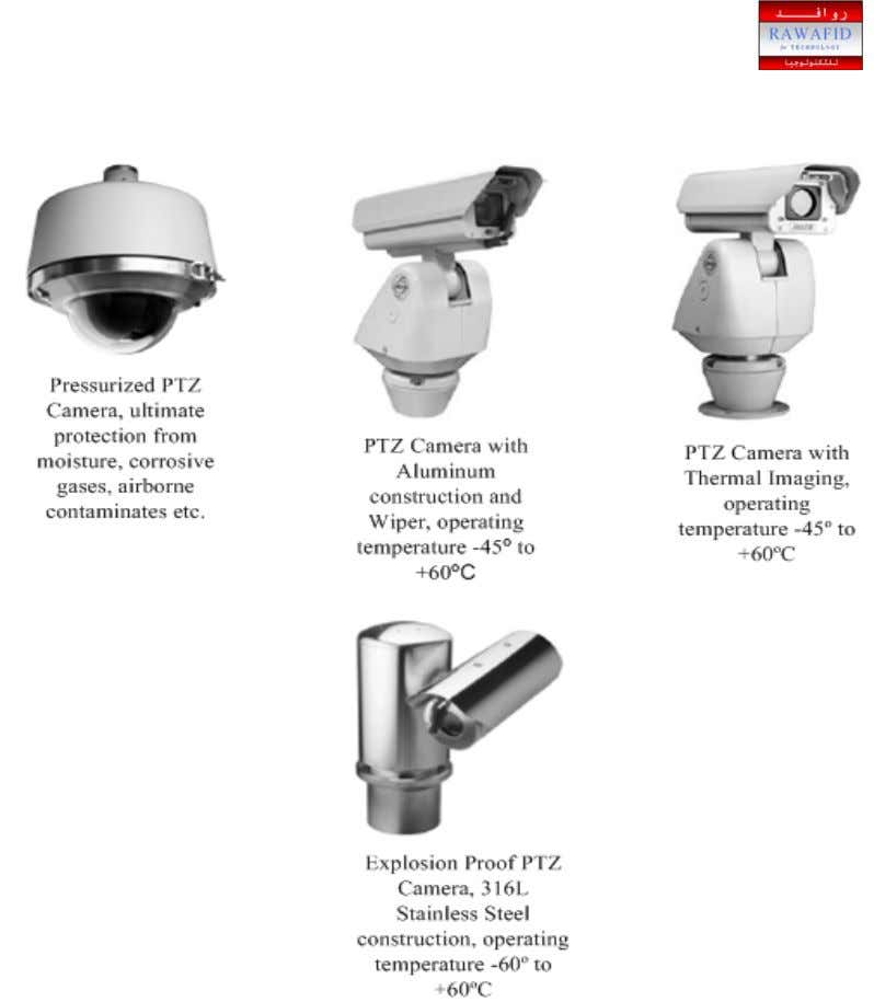 Figure 7 The above shown cameras are meant for different applications, ranging from normal Indoor