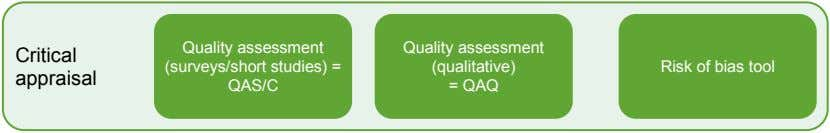 Quality assessment Critical appraisal Quality assessment (surveys/short studies) = QAS/C (qualitative) Risk of bias