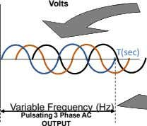 Volts T(sec) Variable Frequency (Hz) Pulsating 3 Phase AC OUTPUT
