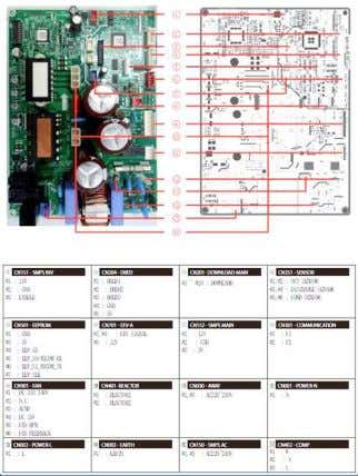 Basic System Components Outdoor Unit PCB Layout is an example only. PCB Layout may vary depending