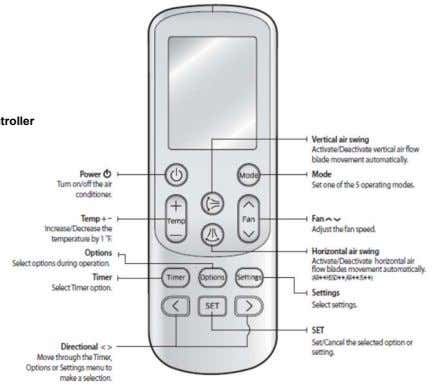 Individual Remote Controller Standard IR Wireless Remote Controller Example: Wallmount Controller 38