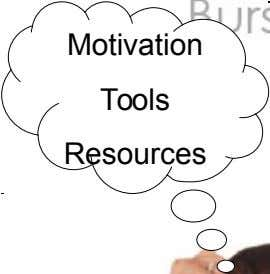 Motivation Tools Resources