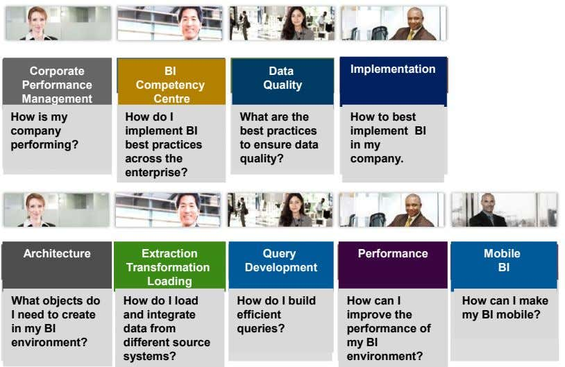 Corporate BI Data Implementation Performance Competency Quality Management Centre How is my company performing? How do
