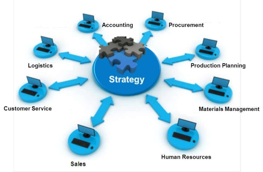 Strategy and Business Processes