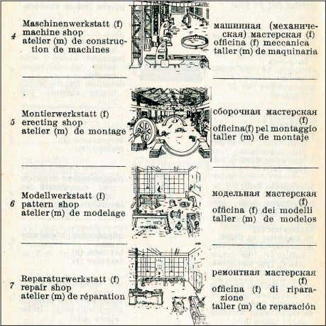30 INTRODUCTION machine shops in the 1920s, then I might find it helpful to compare the