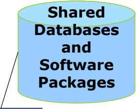 Shared Databases and Software Packages