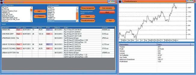 F2) System in real Time The trading signals work in real time as well as in