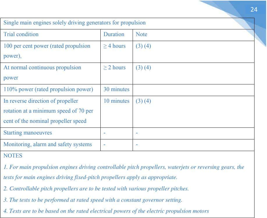 24 Single main engines solely driving generators for propulsion Trial condition Duration Note 100 per
