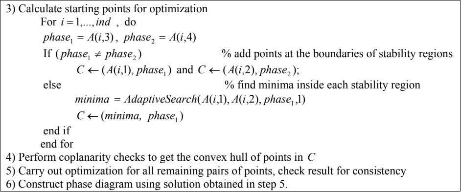 3) Calculate starting points for optimization For i = 1, , ind , do phase