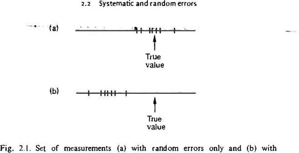 1.1 Systematic and random errors ,., 'II IFIT True value ,b, 11111 True value Fig. 2