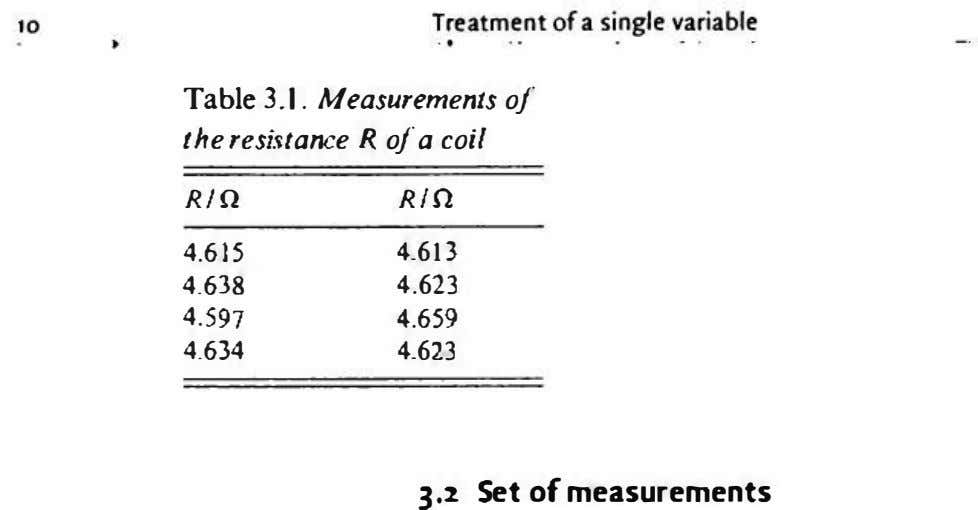 """ Table 3,1. Measurements of the resiHance R of a coil RIO RIO 4.615 4.613 4.638"
