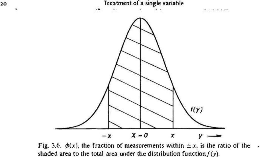 Treatment of a single variable fry) , X:O y - Fig. 3.6. rj,(x), the fraction of
