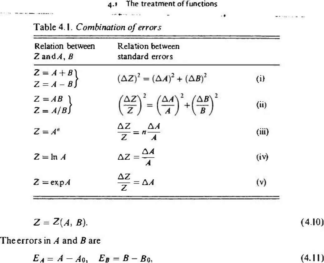 4 .1 The treatment of functions Table 4. 1. Combination of errors Relation between Relation between