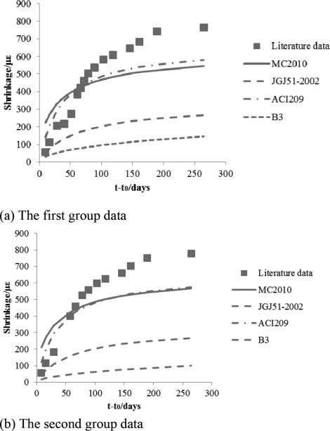 of higher prediction accuracy. It is worth noting that the Figure HSLWAC. 1. Comparison analysis of