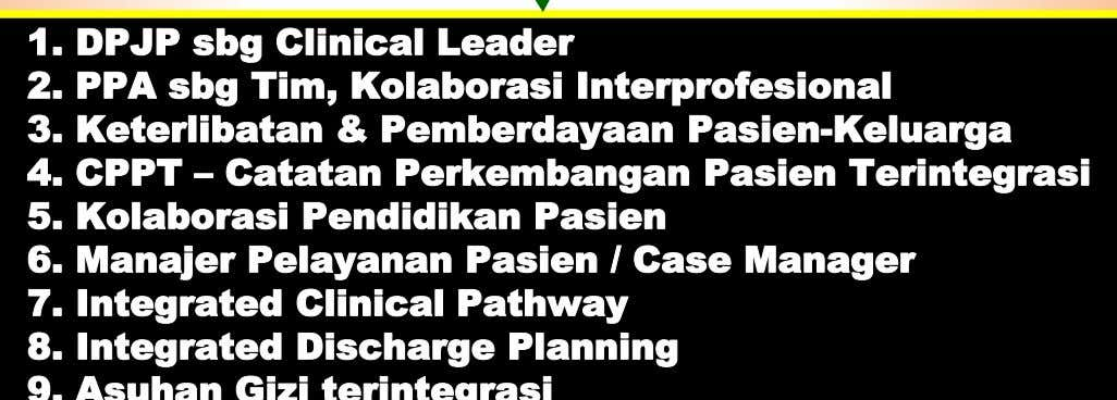 AP 4, MKE 6)  Horizontal & Vertical Integration 1. DPJP sbg Clinical Leader 2. PPA