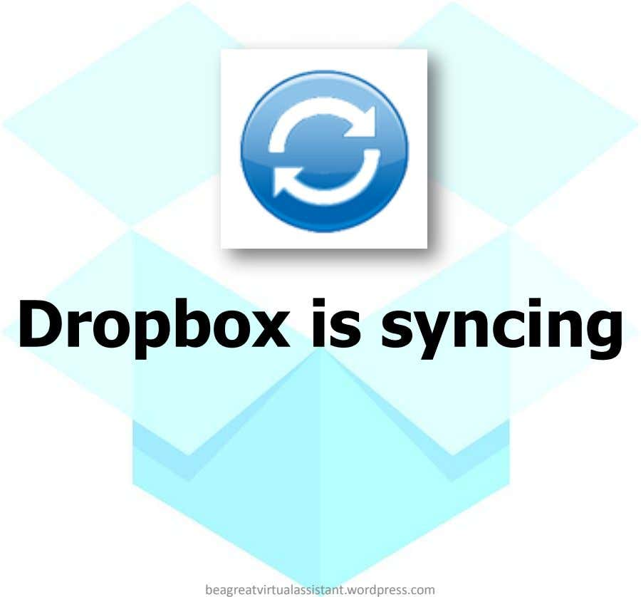 Dropbox is syncing beagreatvirtualassistant.wordpress.com