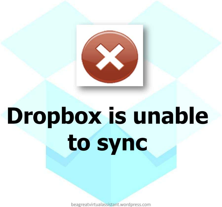 Dropbox is unable to sync beagreatvirtualassistant.wordpress.com
