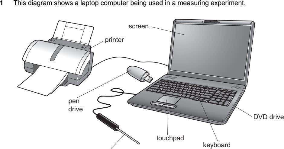 1 This diagram shows a laptop computer being used in a measuring experiment. screen printer