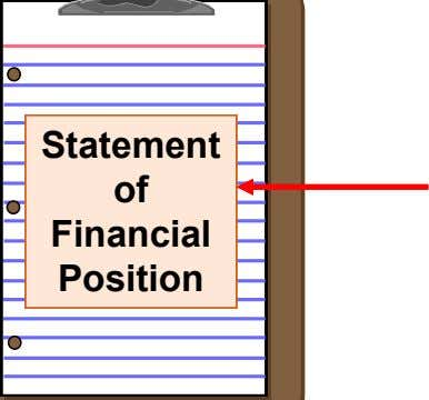 Statement Statement of of Financial Financial Position Position