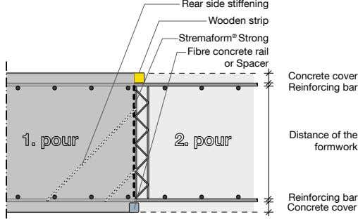 Rear side stiffening Wooden strip Stremaform ® Strong Fibre concrete rail or Spacer Concrete cover