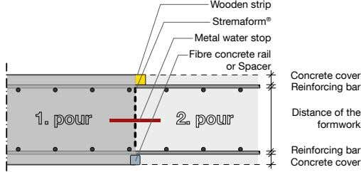 Wooden strip Stremaform ® Metal water stop Fibre concrete rail or Spacer Concrete cover Reinforcing