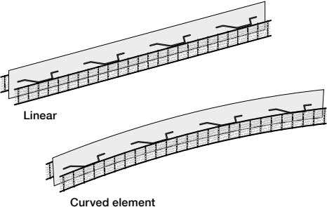Linear Curved element