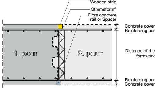 Wooden strip Stremaform ® Fibre concrete rail or Spacer Concrete cover Reinforcing bar Distance of