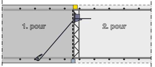 anchors are recommended for slab widths > 1.0 metre. 1 2 ■ Quick assembly due to