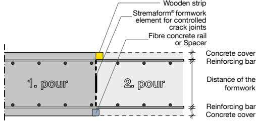Wooden strip Stremaform ® formwork element for controlled crack joints Fibre concrete rail or Spacer