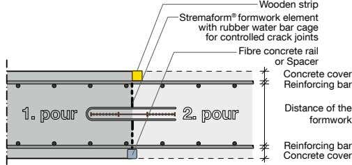 Wooden strip Stremaform ® formwork element with rubber water bar cage for controlled crack joints