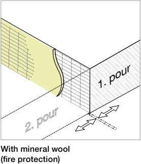 With mineral wool ( fi re protection) 1. pour