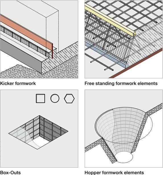 Kicker formwork Free standing formwork elements Box-Outs Hopper formwork elements