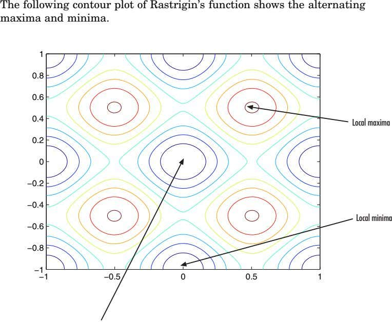 The following contour plot of Rastrigin's function shows the alternating maxima and minima. 1 0.8