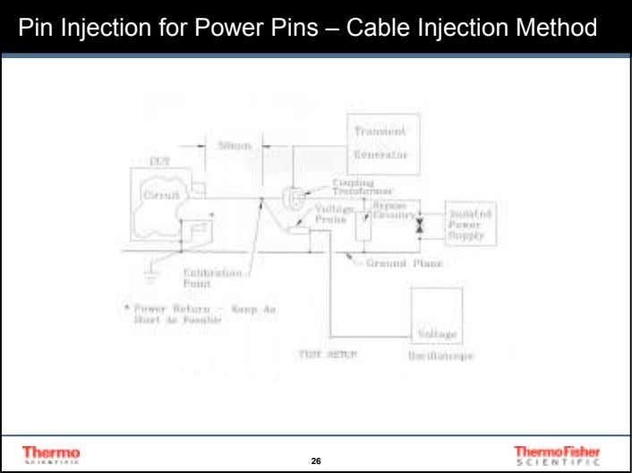 Pin Injection for Power Pins – Cable Injection Method 26