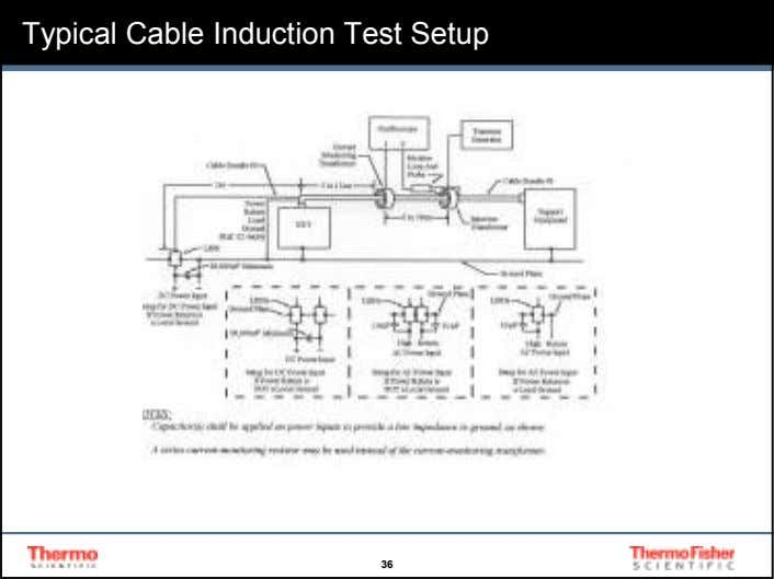 Typical Cable Induction Test Setup 36