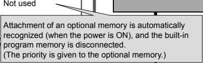 Not used Attachment of an optional memory is automatically recognized (when the power is ON),