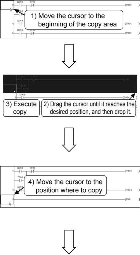 1) Move the cursor to the beginning of the copy area 3) Execute copy 2)