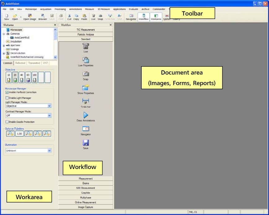 Toolbar Document area (Images, Forms, Reports) Workflow Workarea