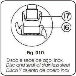 Fig. 010 Disco e sede de aço inox. Disc and seat of stainless steel Disco