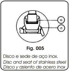 Fig. 005 Disco e sede de aço inox. Disc and seat of stainless steel Disco