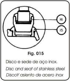 Fig. 015 Disco e sede de aço inox. Disc and seat of stainless steel DiscoY