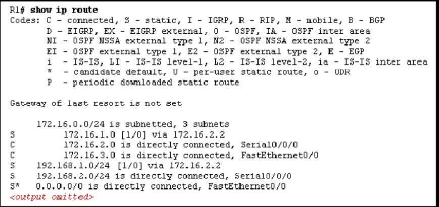 13. Refer to the exhibit. The output of the show ip route command for router