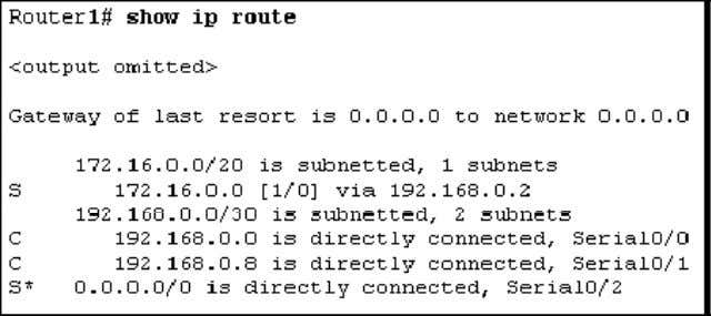 a default route on the router that connects to the Internet 31. Refer to the exhibit.