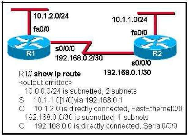 is recommended for this network? RIPv1 RIPv2 EIGRP OSPF 43. Refer to the exhibit. Which statement