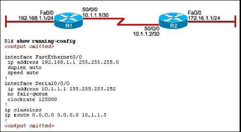 the ISP is not advertised by the routing protocol process. 12. Refer to the exhibit. A