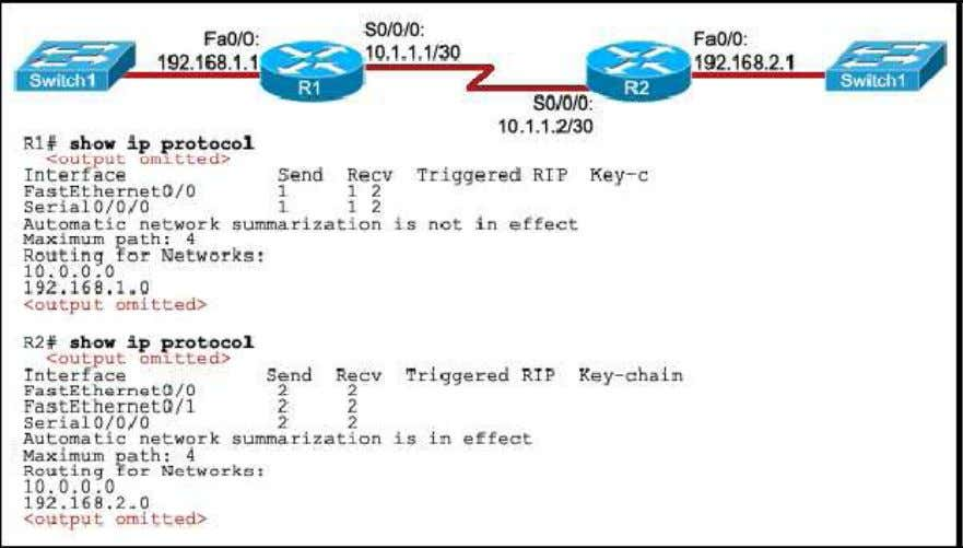 32. Refer to the exhibit. Both routers are using the RIP protocol. Devices on the
