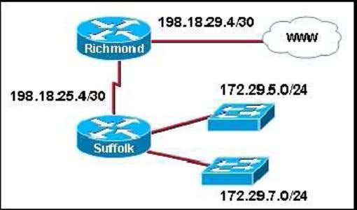 39. The Suffolk router is directly connected to the networks shown in the graphic and