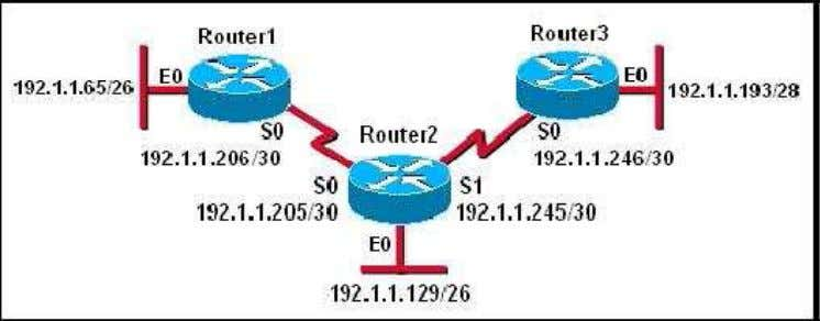 database. It increases the size of the broadcast domain. 16. The network shown in the diagram
