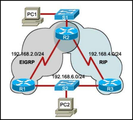 best paths, and update their routing tables. A 44 Refer to the exhibit. Routers R1 and